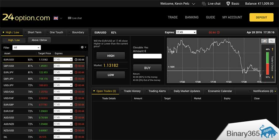 24option binary options trading platform