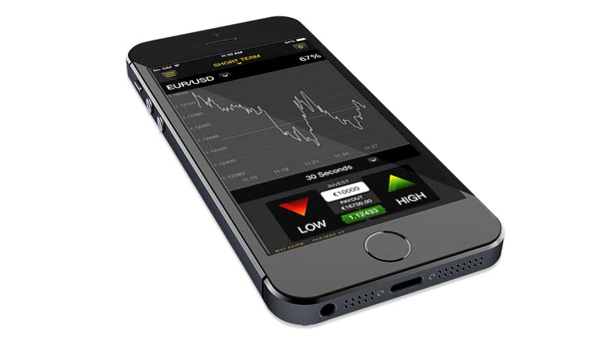 mobile trading, binary mobile trading