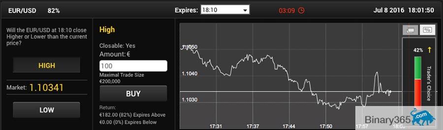 Binary options high low, binary trading example
