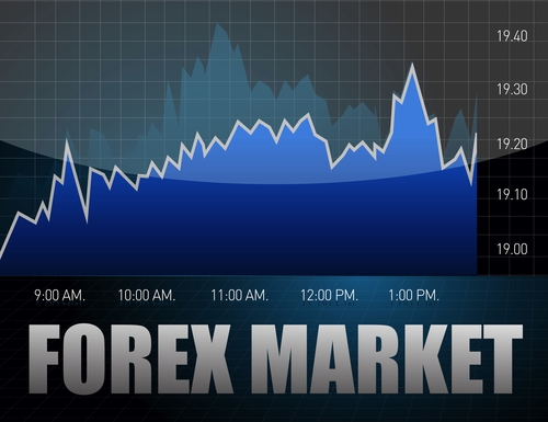 World forex binary options