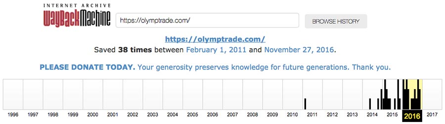 Olymp Trade Archive